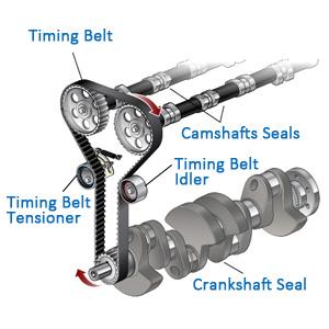 ECCPP Timing Belt Water Pump Kit G16KC For 1989-1995 Suzuki Sidekick GEO Tracker 1.6L SOHC