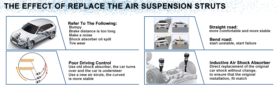 2 Air Suspensions Struts Spring Bags Replacement Strut Shock Absorber Airmatic Kits ECCPP fit for 2000-2003 Ford F-150 1997-1999 Ford F-250 Rear Qty 811956-5211-1645473711 2004 Ford F-150 Heritage