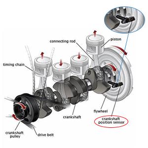 99-05 Sonata 01-10 Magentis 03-08 Tiburon 05-10 Sportage 907755 PC371 01-06 Optima 05-09 Tucson Engine Crankshaft Position Sensor Compatible with 2.5L 2.7L 01-06 Santa Fe