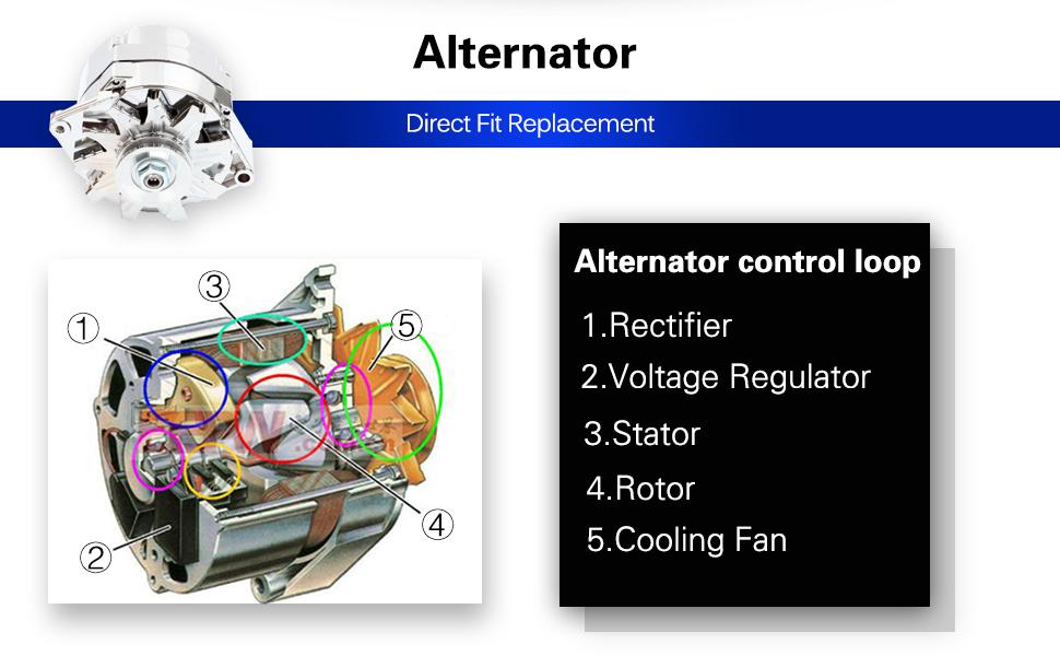 New 3 Clock IR//EF Alternator For Case GMC Jeep 1973-1989 7127-SE105C ADR0335-C
