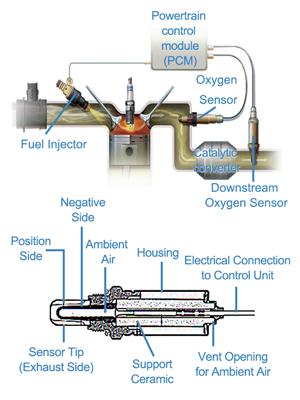 ECCPP Oxygen Sensor SG1813 O2 Sensor Upstream Downstream For Ford F150 F250 F350 E150 E250 E350 Super Duty Truck 2000 2002 Jaguar S Type Lincoln Mazda