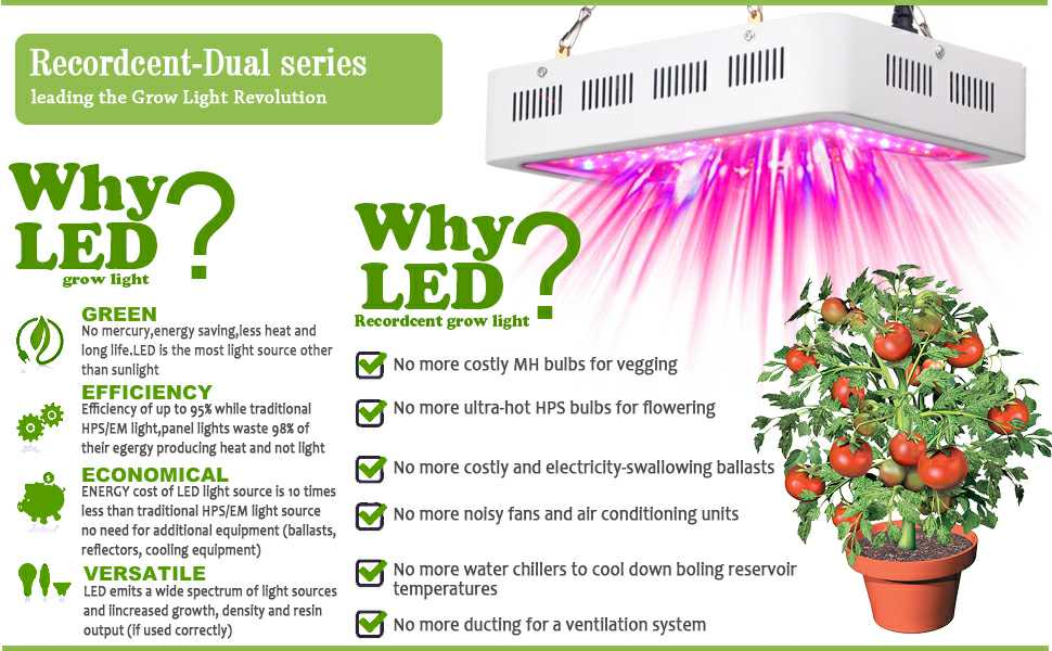 RECORDCENT LED Grow Light Full Spectrum Indoor Grow Lights for Plants Veg  and Flower in Greenhouse Tent Plant(Replaced 1200 W HPS Light, Actual Power