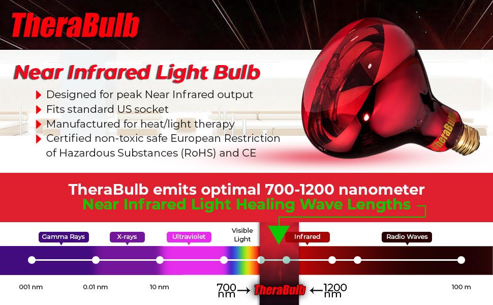 Near Infrared Light Bulbs Canada Shelly Lighting