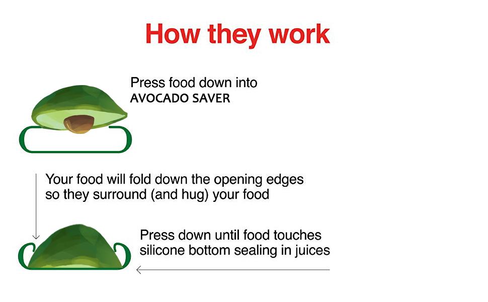 How to Stoarge Avocado Saver Fresh