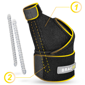 Bracoo TP30 Thumb Brace