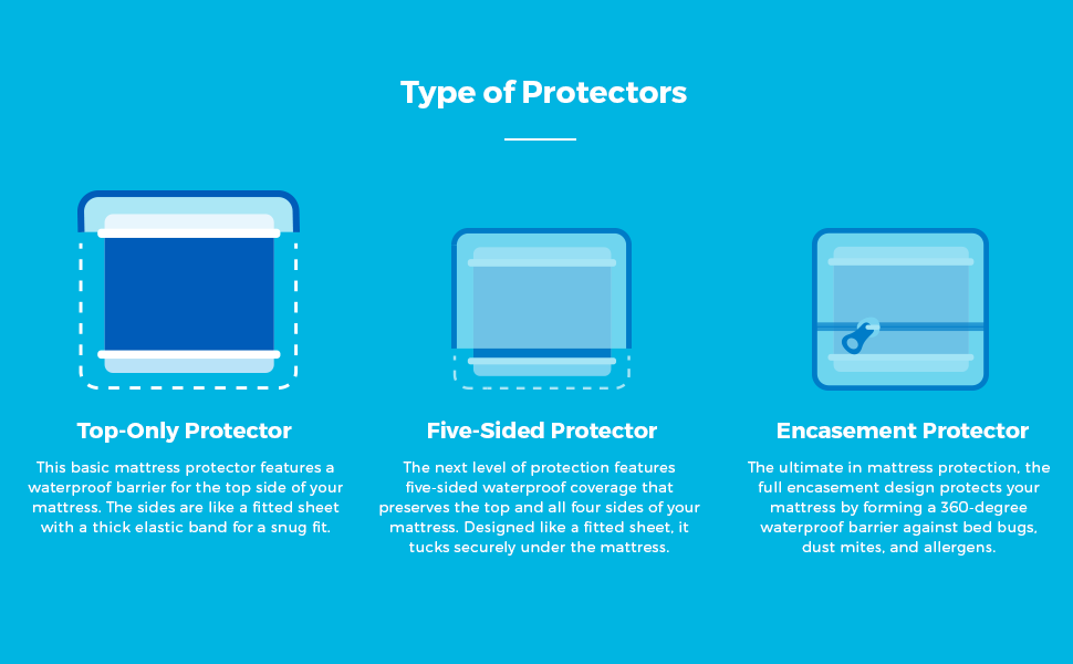Type of Protectors