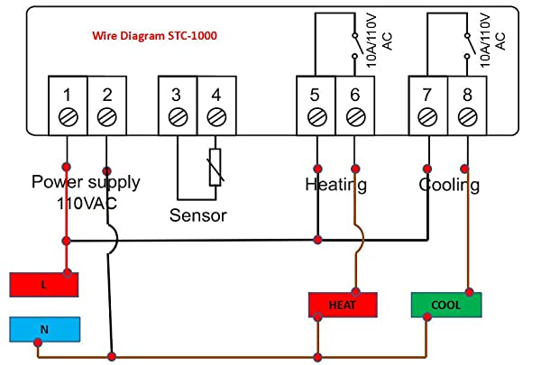 ZakZtsYS9O2._UX600_TTW__  Wire Thermostat Schematic on 3 wire starter, 3 wire wheels, 3 wire thermistor, 3 wire key switch, 3 wire motor, 3 wire fuel pump, 3 wire float switch, 3 wire regulator, 3 wire capacitor, 3 wire distributor, 3 wire dimmer, 3 wire fan, 3 wire transformer, 3 wire plugs, 3 wire generator, 3 wire latching relay, 3 wire ignition switch, 3 wire diode, 3 wire submersible pump, 3 wire stator,