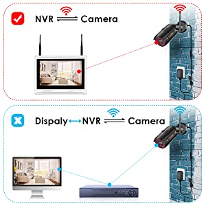 wireless surveillance camera system  [All-in-One] 1080P Home Security Camera System Wireless with 12 Inch Monitor WiFi Surveillance NVR Kits,8 Channel WiFi Video Security System with 1TB HDD with 4Pcs 2.0MP IP Cameras,Free APP by ANRAN 1f8eaa4b 5297 4a56 87e0 53cac4602c2a