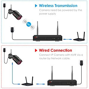 wireless video camera system