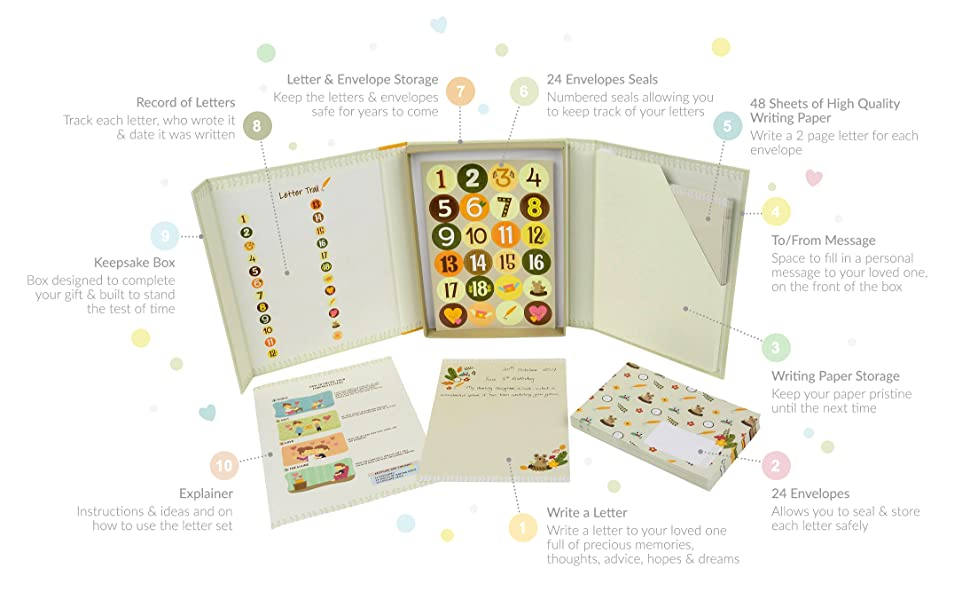 Letter Set - Letters to my Little One