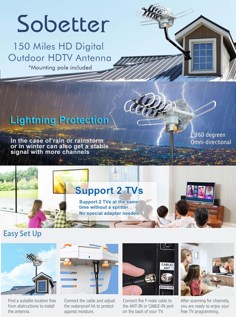 Amazon.com: TV Antenna,Sobetter Amplified Outdoor 150 Mile Range ...