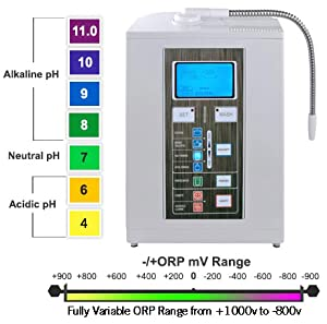 The Aqua Ionizer Deluxe 70 Water Is Our Most Advanced And Powerful Depending On Source