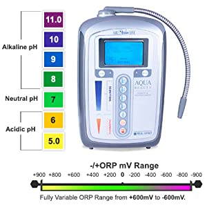 The Aqua Ionizer Deluxe 50 Water Is Our Most Advanced And Powerful Depending On Source