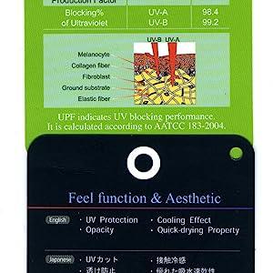 Multi Functional Material