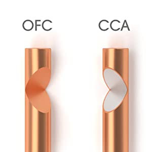 speaker cable copper pure ofc audio high fidelity box made in germany
