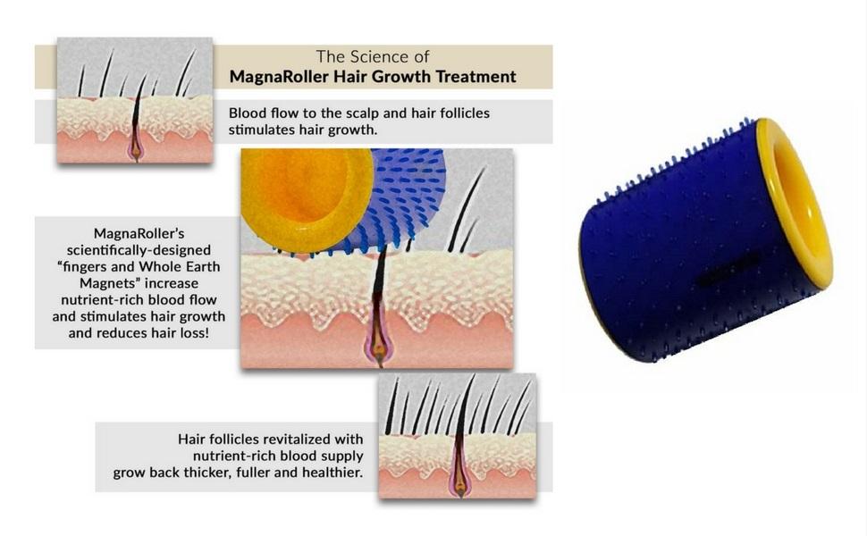 scalp calcification massage