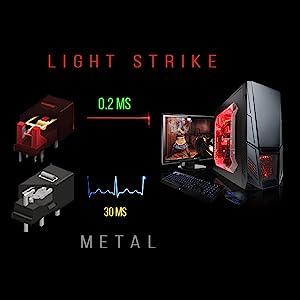Optical Switch Gaming Mouse Razer Technical Switches Light Strike Razer Deathhadder Bloody Corsair