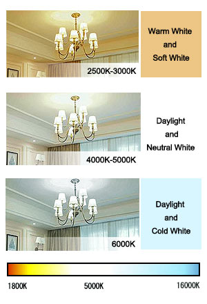 Crlight 4w Dimmable Led Filament Candle Light Bulb 2500k