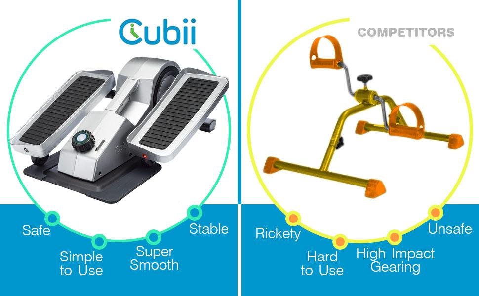 comparison best ever exerciser quiet silent low impact rehabilitation device