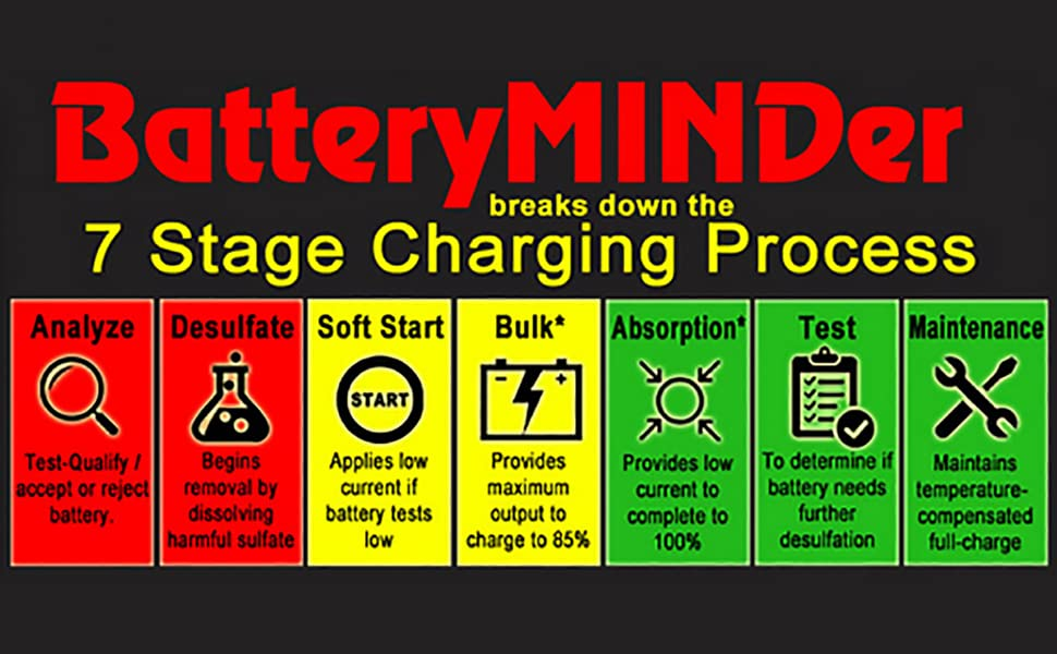 batteryminder battery charger