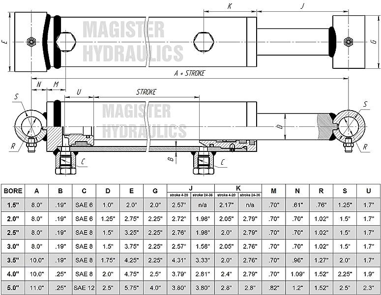 4.00/'/' x 2.00/'/' x 1.00/'/' Hydraulic Cylinder Piston