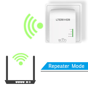 Image result for Enable the built-in repeater mode
