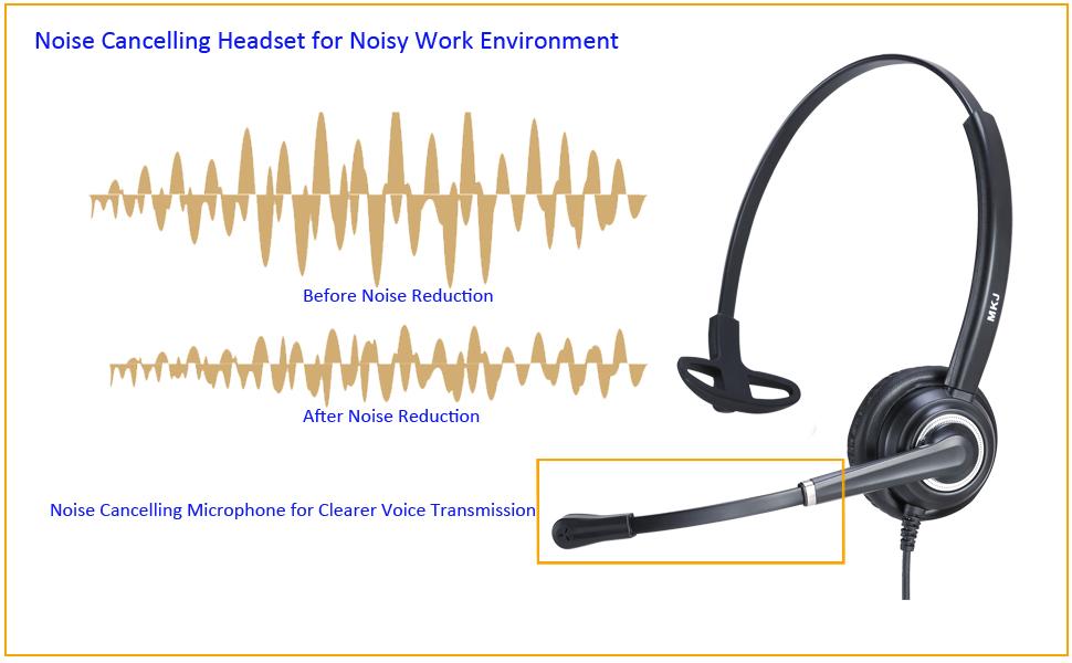 noise cancelling RJ9 headset