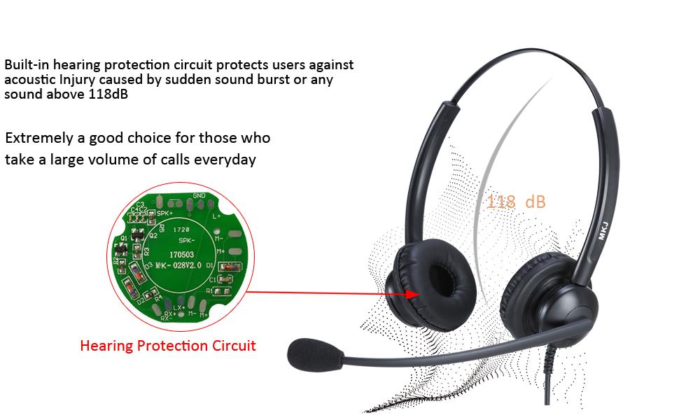 landline headset for voip phones