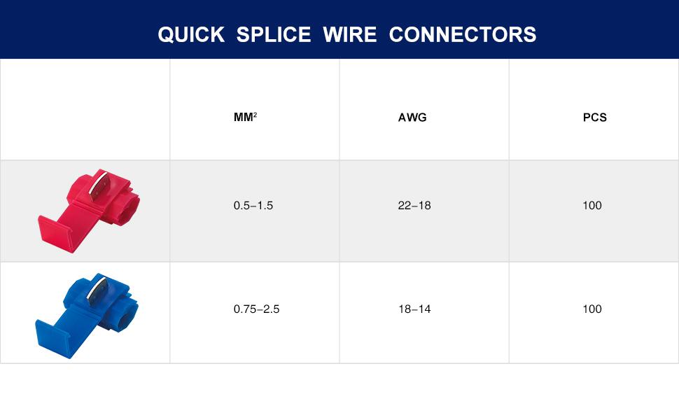 Quick Splice Wire Connectors