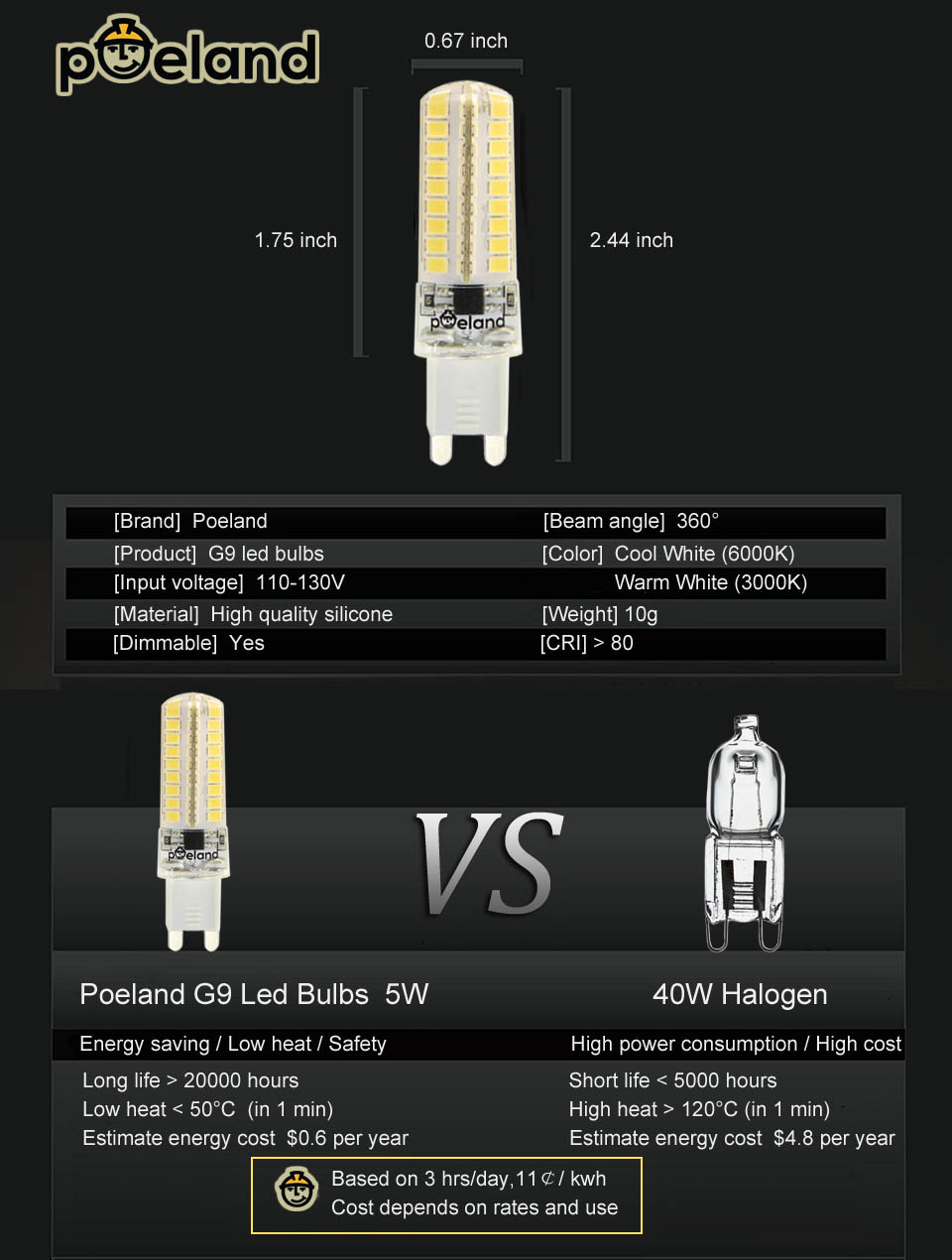 we recommend using these models lutron tg 600ph wh lutron s600h wh leviton iw leviton tbl03 10e 2 the bulb
