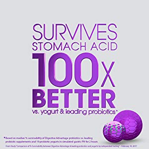 Digestive Advantage Fast Acting Enzymes + Daily Probiotic