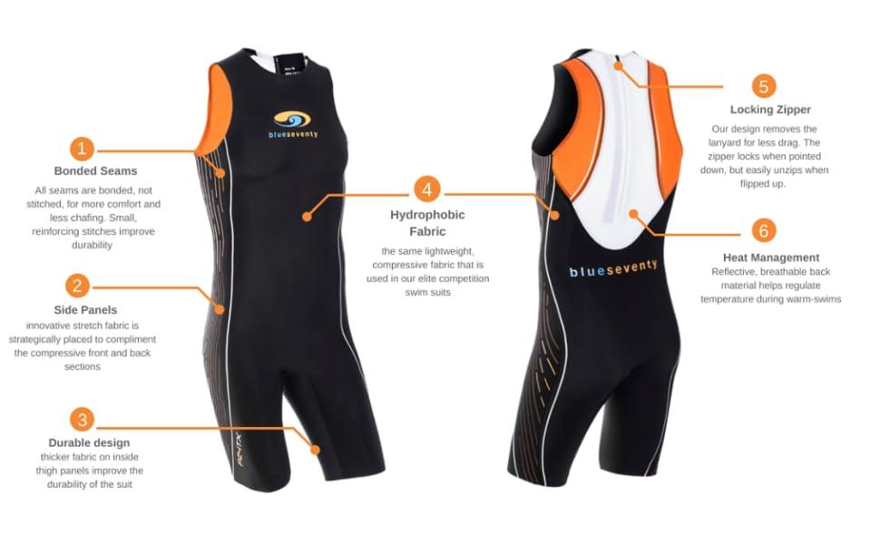 Triathlon Short Sleeve Swimskin blueseventy PZ4TX Womens Ironman and FINA Approved