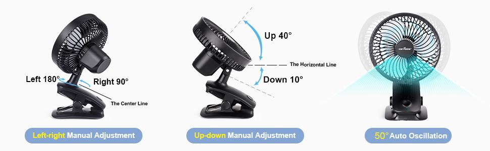 auto rotation and manual adjustment