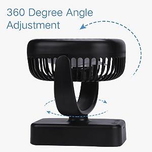 360 degree rotation manually