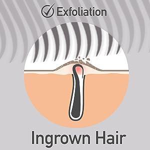Dylonic Ingrown Hair Brush Treatment Exfoliating brush