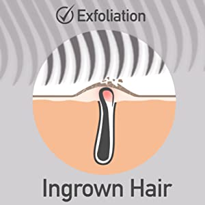 Dylonic Ingrown Hair Exfoliation