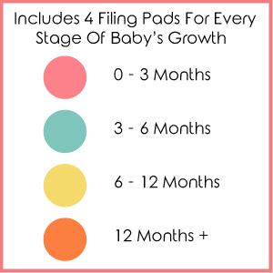 graphic of proper pad color for baby's age