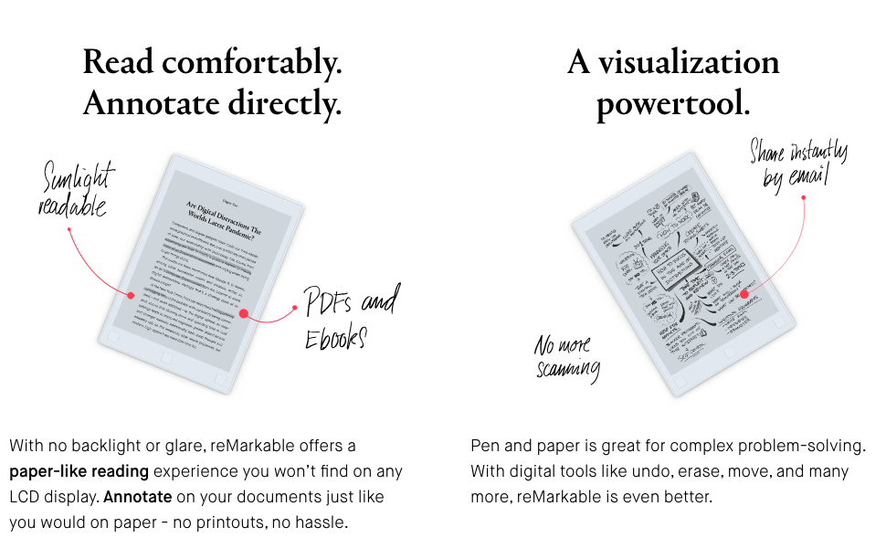 eReader. Read comfortably. Digital annotation. Sketch. Visualization.