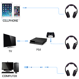 Amazon.com: New Xbox one PS4 Gaming Headset with Mic