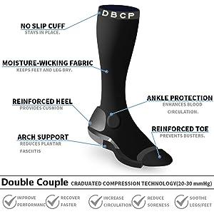 a62b0af7e9 Amazon.com: Compression Socks for Men & Women 20-30 mmHg Medical ...