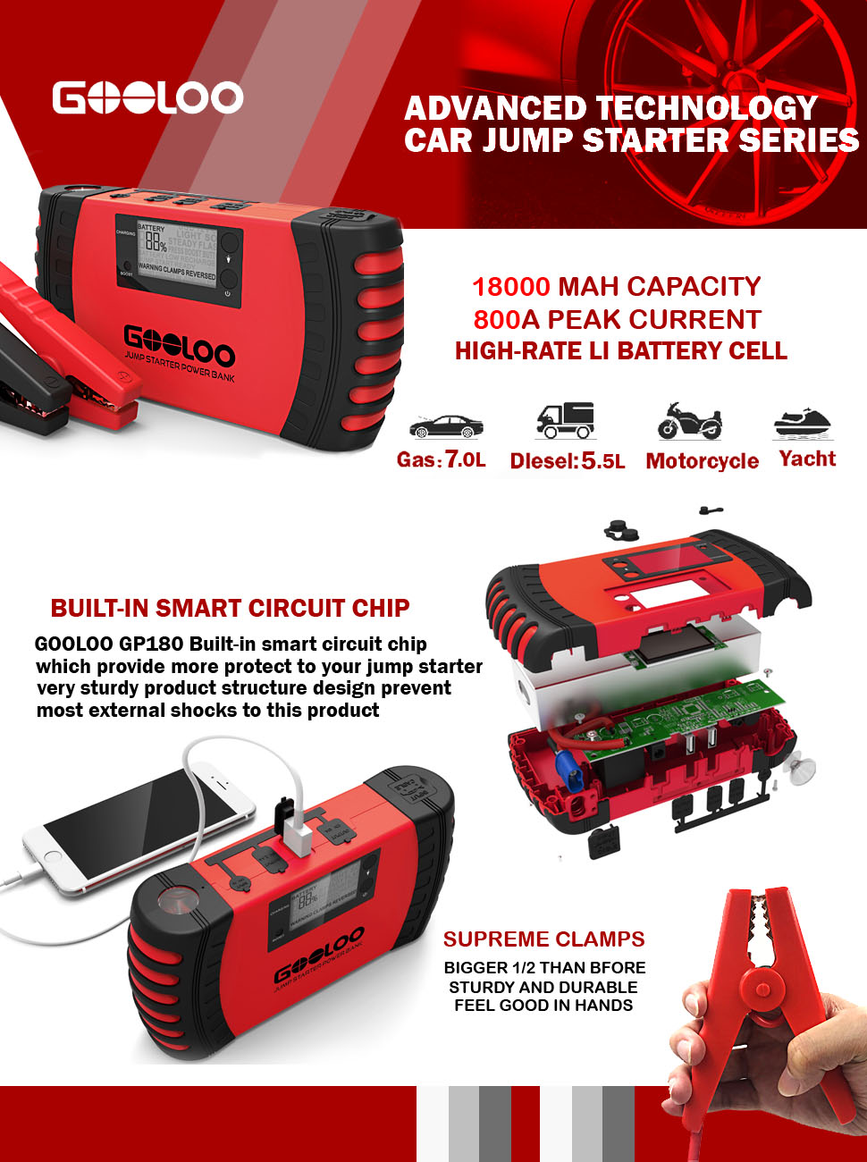 Amazon.com: GOOLOO 800A Peak 18000mAh Car Jump Starter (Up