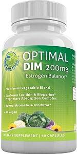 hormonal balance estrogen balance aromatase inhibitor cystic acne hot flashes testosteron boost