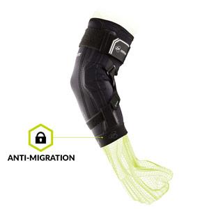 anti-migration