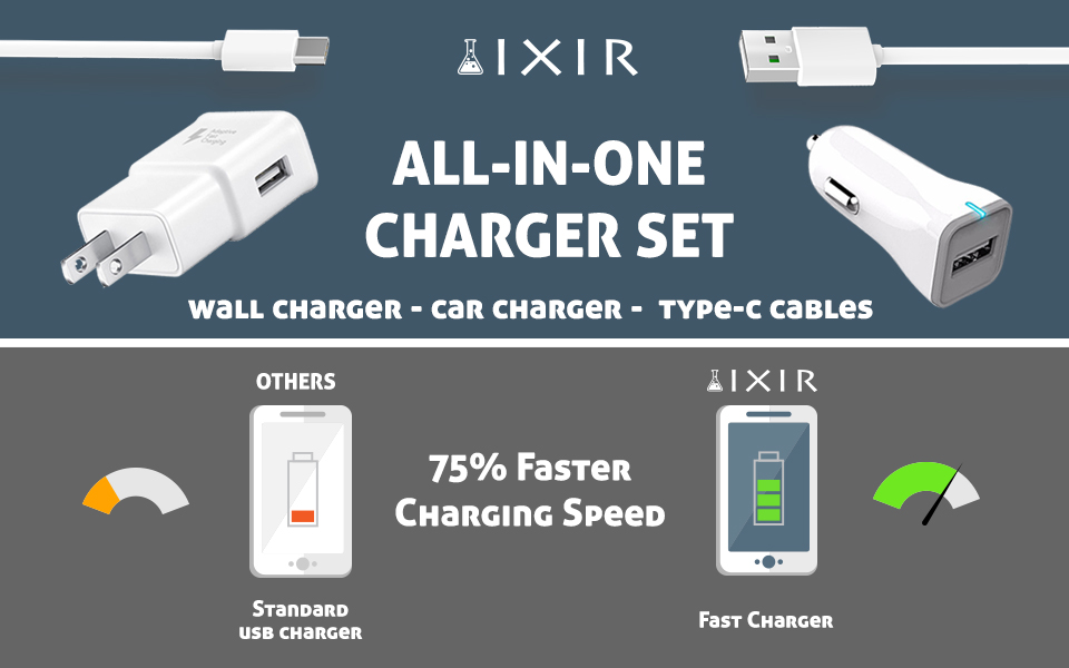 ZTE Zmax Pro Charger Fast Type-C USB 2 0 Cable Kit by Ixir - {Fast Wall  Charger + Fast Car Charger + 2 Type-C Cable}