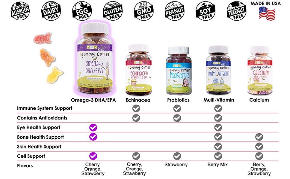 Gummy Cuties Gomitas Dha Para Niños Aceite De Pescado Omega 3 Para Desarrollo Cognitivo Y Función Inmune Sin Gluten Sin Omg Colores Y Sabores Naturales Sin Conservantes Masticables 60 Unidades Health