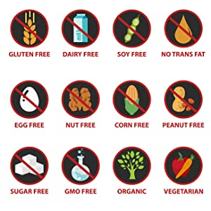 DIETARY LABELS
