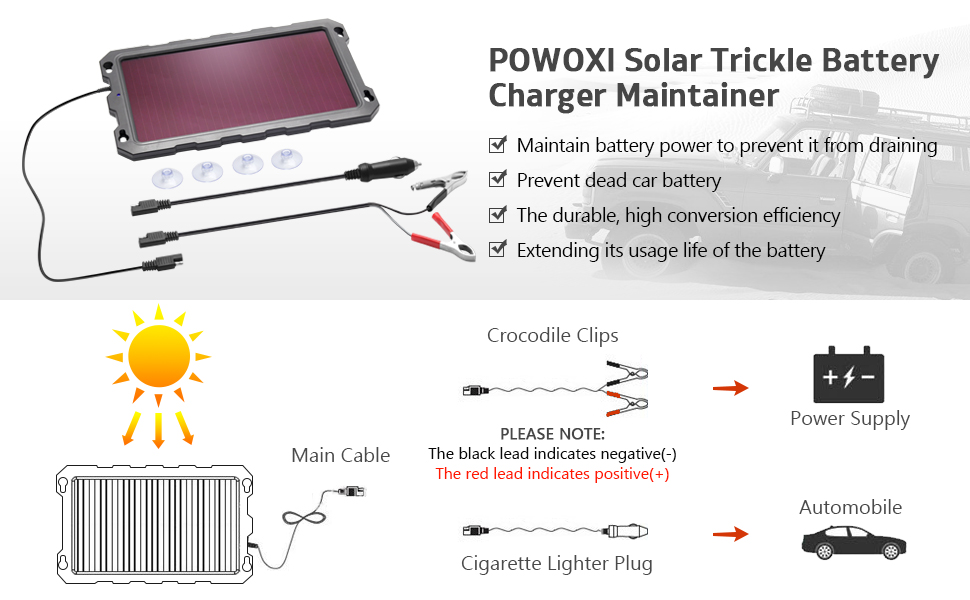 solar_pannels_to_charge_car_batteries