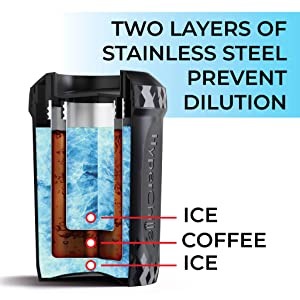 HYPERCHILLER, ICED COFFEE MAKER, ICE, NO DILUTION, COFFEE CHILLER, COLD BREW FAST
