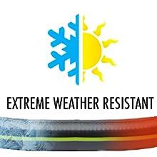 worth garden extreme weather resistant garden hose