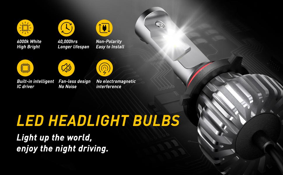 9005 LED Headlight details